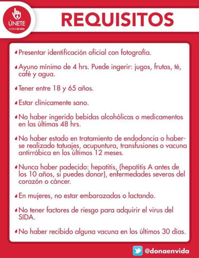 cuales son las condiciones y requisitos para donar sangre