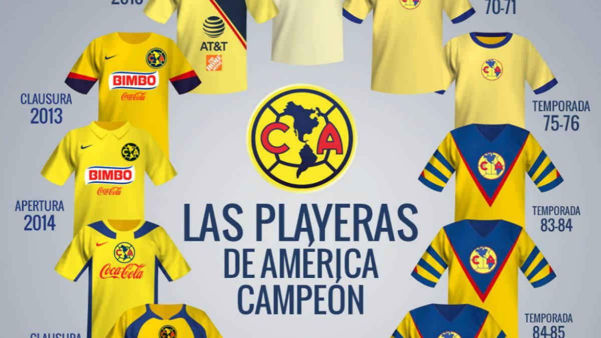 best service 0a929 ad18f Las playeras con las que América ha sido campeón de Liga MX ...