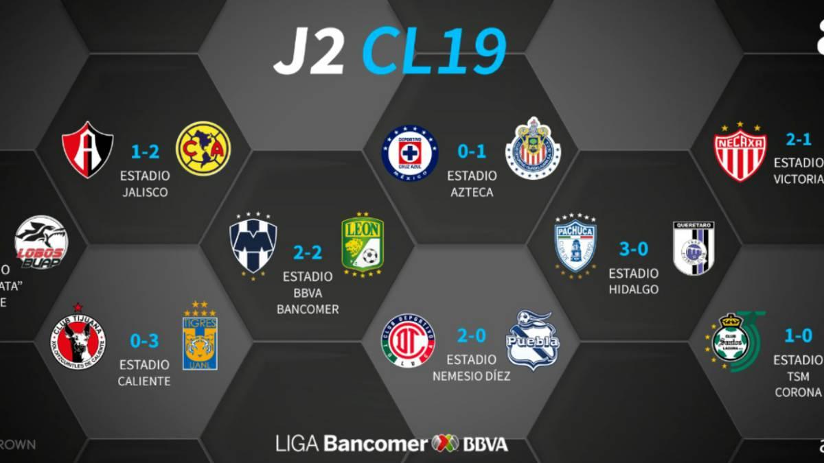 Liga Mx 2019