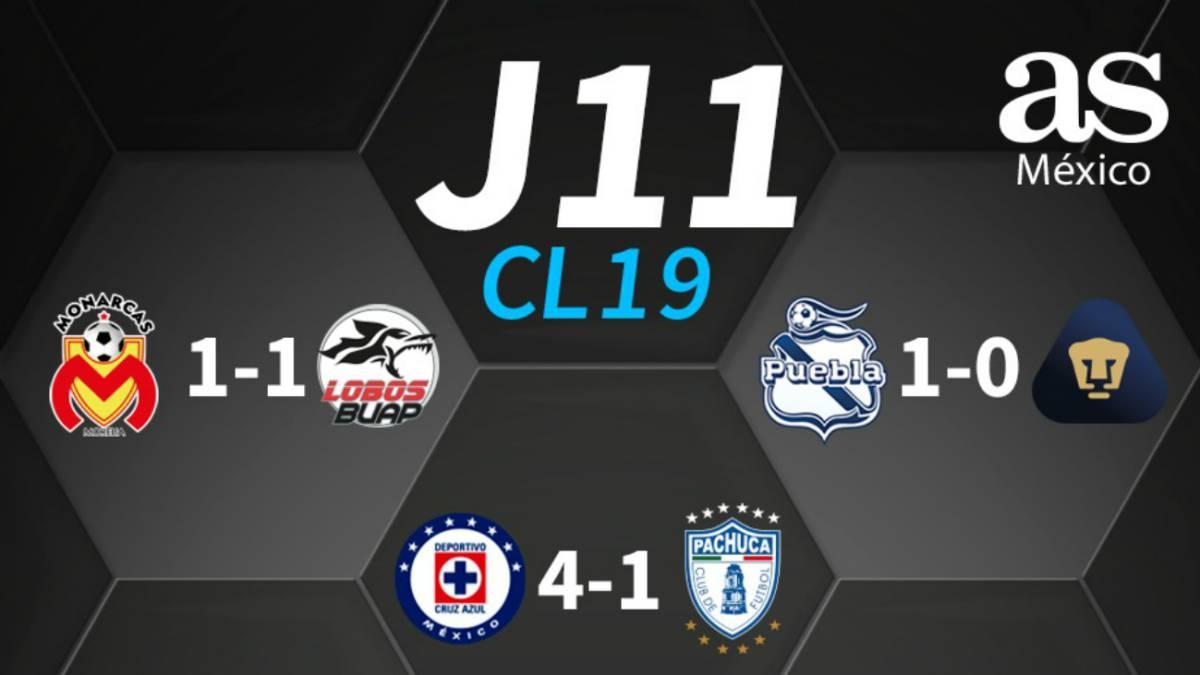 Partidos y resultados de la jornada 11 del Clausura 2019  Liga MX ... 32e0a87aca956