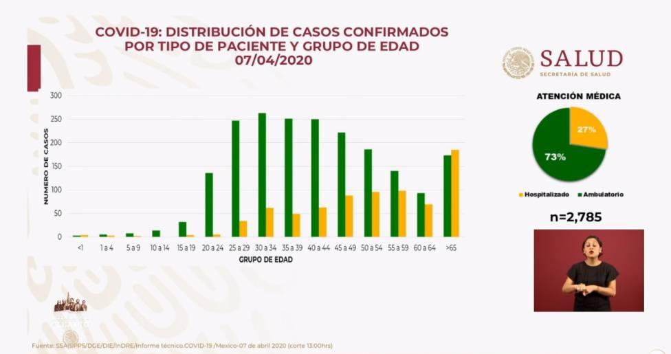 mortalidad por diabetes en mexico 2020