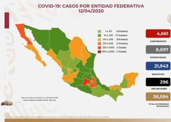 Cuántos casos de coronavirus hay en México, hoy 13 de abril? - AS ...